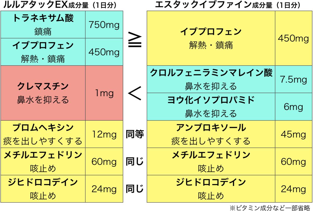 f:id:huji7:20200716024436p:plain