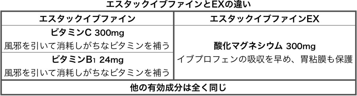 f:id:huji7:20200717204949p:plain