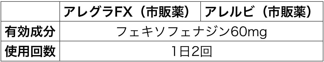 f:id:huji7:20200719205248p:plain