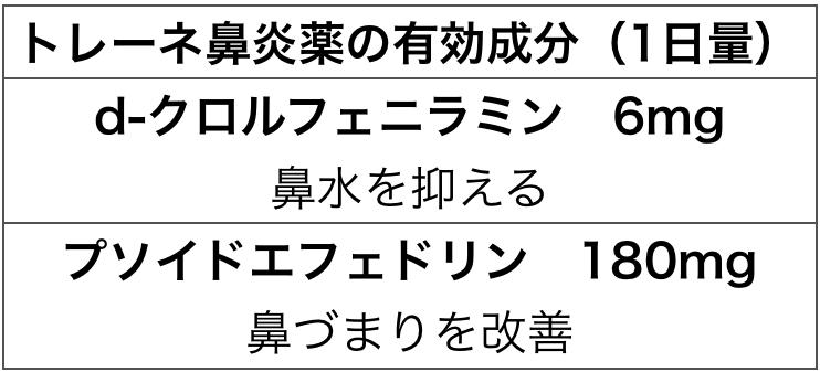 f:id:huji7:20200719223005p:plain