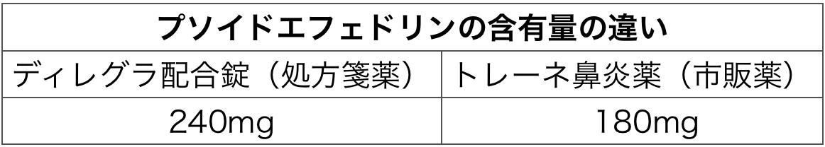 f:id:huji7:20200720220024p:plain