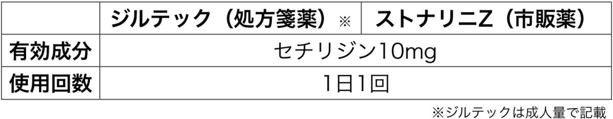 f:id:huji7:20200725223428p:plain