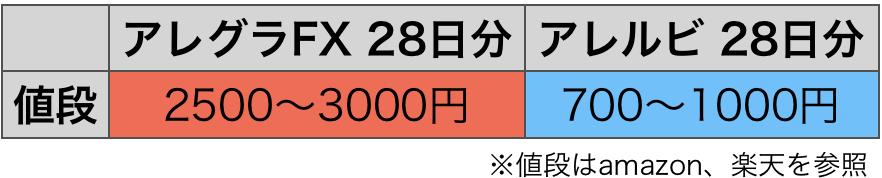 f:id:huji7:20200725224819p:plain