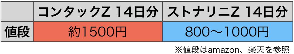 f:id:huji7:20200725224838p:plain