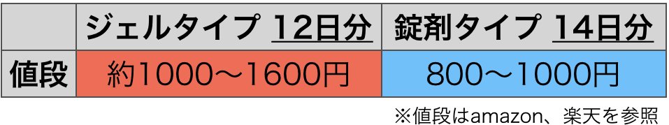 f:id:huji7:20200726215259p:plain