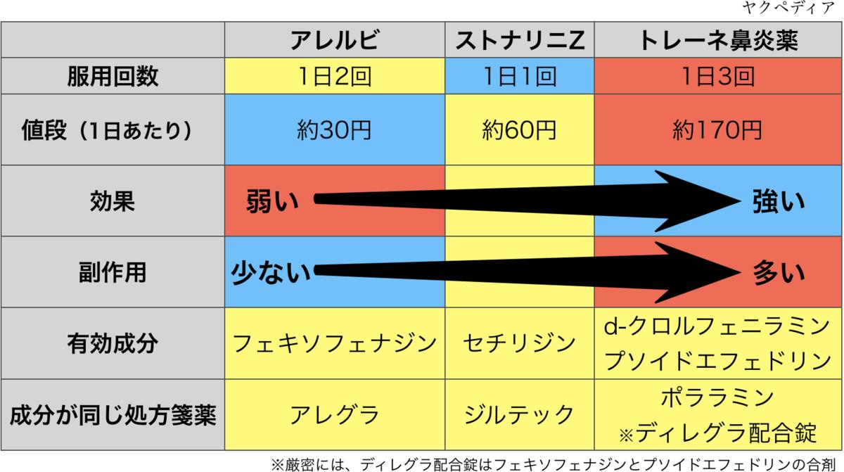 f:id:huji7:20200726225826p:plain