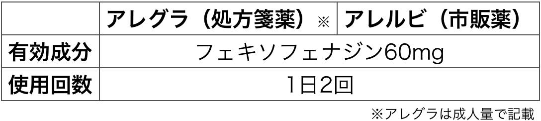 f:id:huji7:20200726234602p:plain