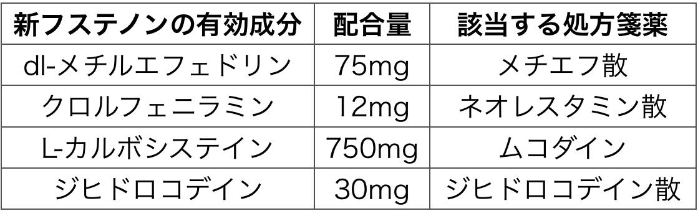 f:id:huji7:20200801213301p:plain