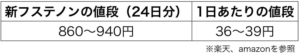 f:id:huji7:20200801214018p:plain
