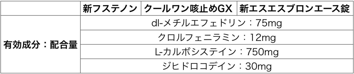 f:id:huji7:20200801215347p:plain