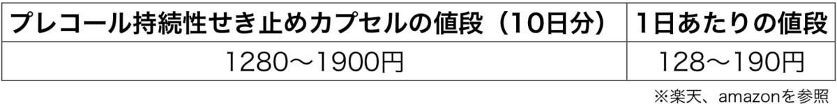 f:id:huji7:20200801222106p:plain