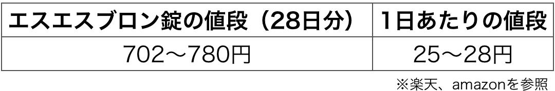 f:id:huji7:20200801222505p:plain