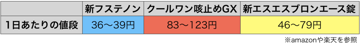 f:id:huji7:20200801223136p:plain