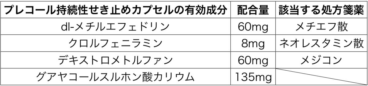 f:id:huji7:20200802205919p:plain