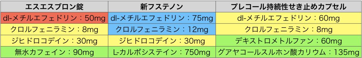 f:id:huji7:20200802211535p:plain