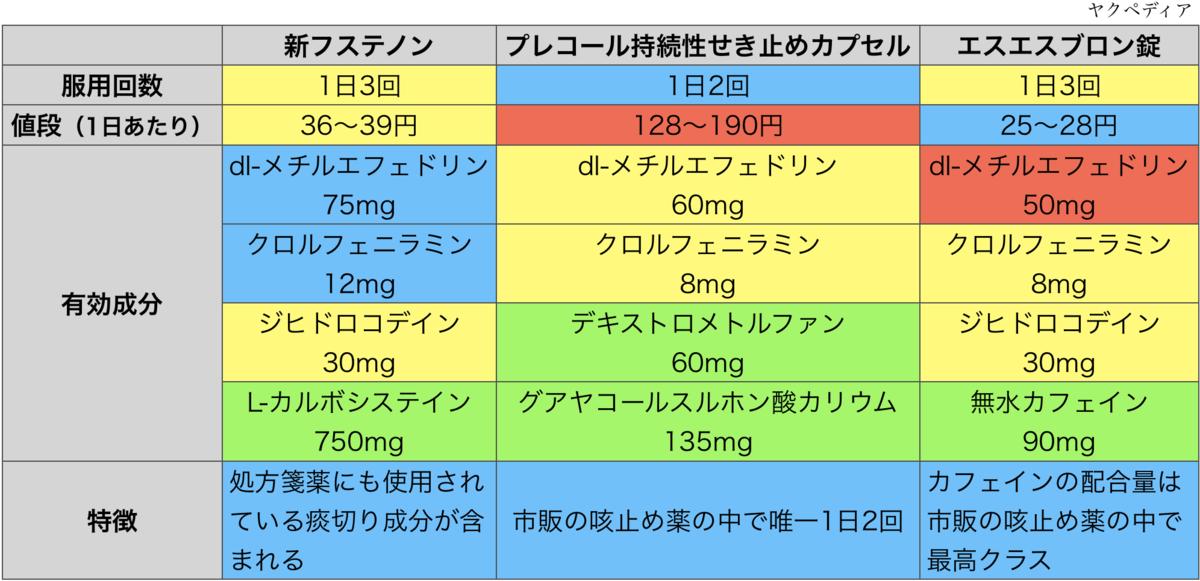 f:id:huji7:20200802225442p:plain