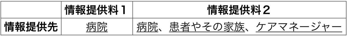 f:id:huji7:20200817015345p:plain