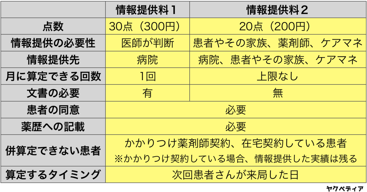 f:id:huji7:20200818002634p:plain