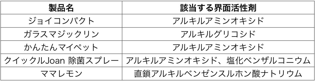 f:id:huji7:20200901223748p:plain