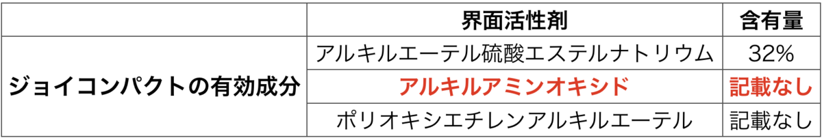 f:id:huji7:20200903224756p:plain