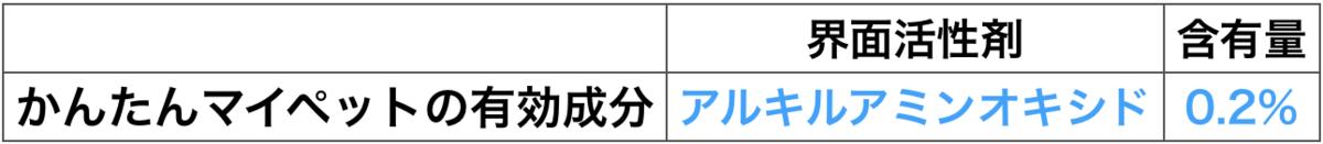 f:id:huji7:20200904221247p:plain