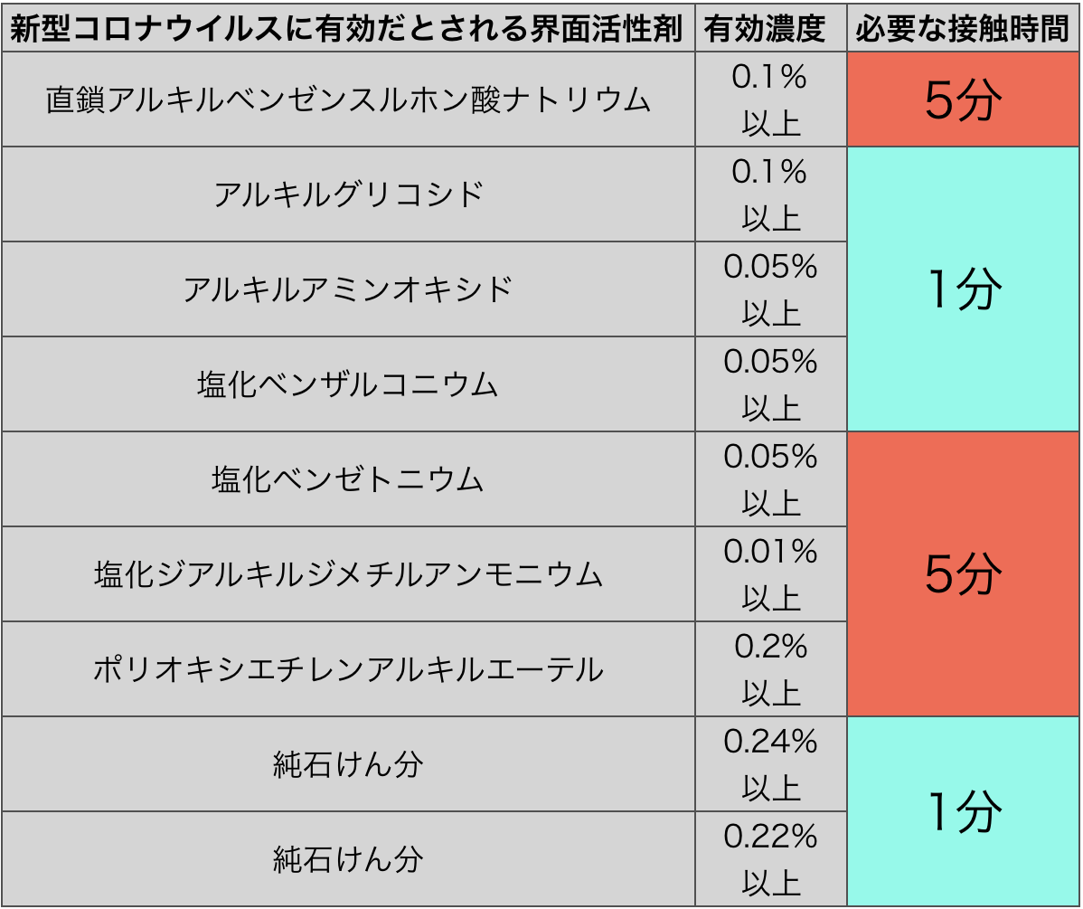 f:id:huji7:20200904224300p:plain
