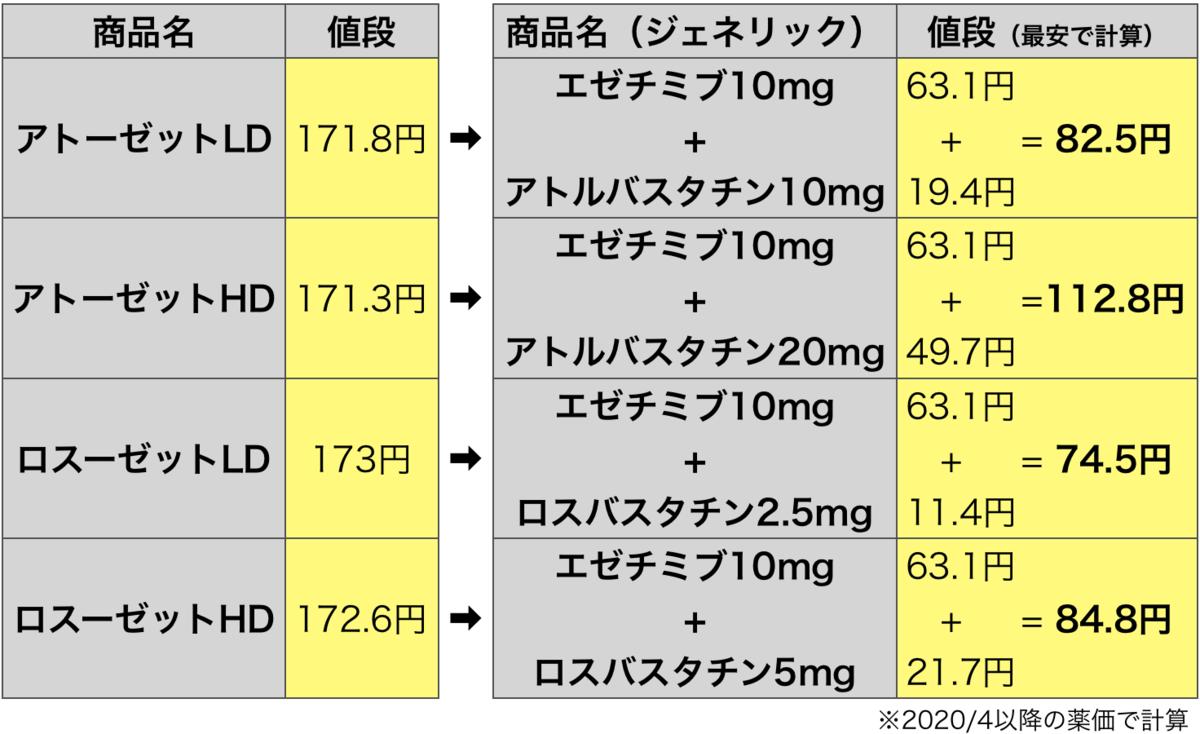f:id:huji7:20200918132018p:plain
