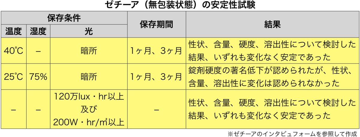 f:id:huji7:20200918134254p:plain