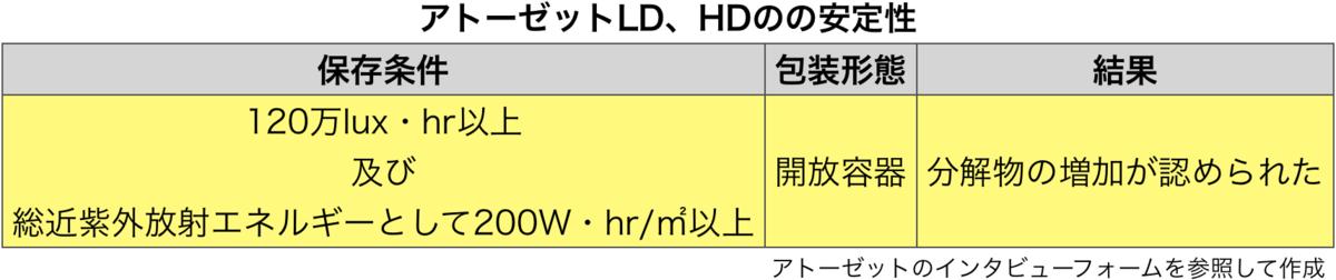 f:id:huji7:20200918134717p:plain