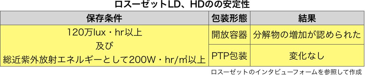 f:id:huji7:20200918134731p:plain