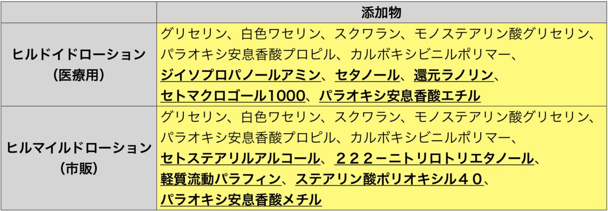 f:id:huji7:20200925224900p:plain