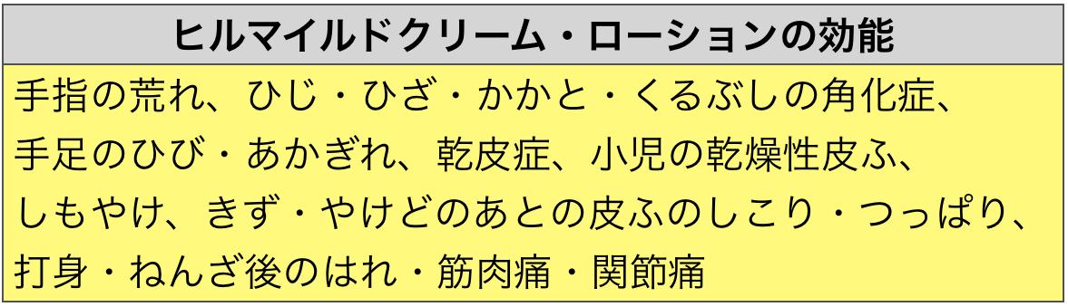 f:id:huji7:20200927121306p:plain