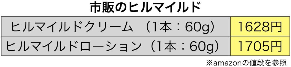 f:id:huji7:20201003022318p:plain