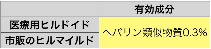 f:id:huji7:20201003221106p:plain