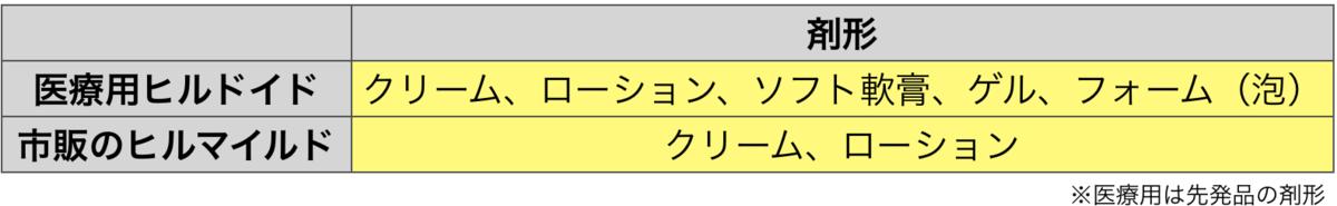 f:id:huji7:20201003221119p:plain