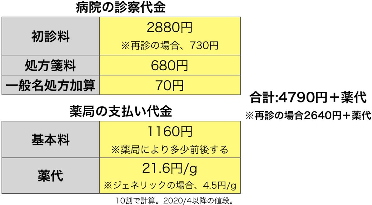 f:id:huji7:20201004172733p:plain