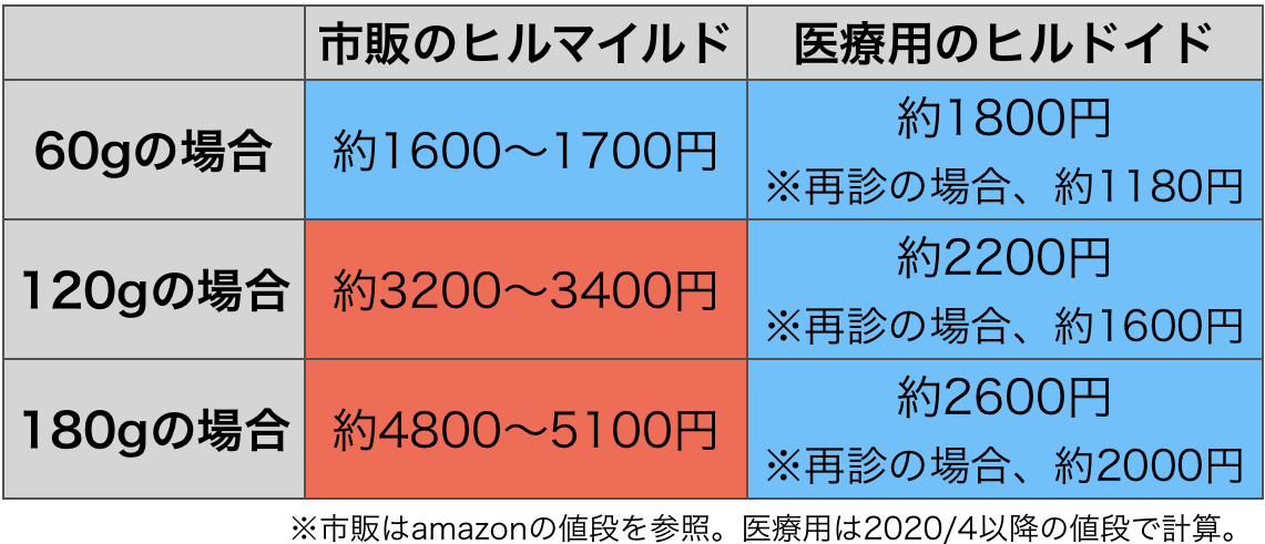 f:id:huji7:20201004180910p:plain