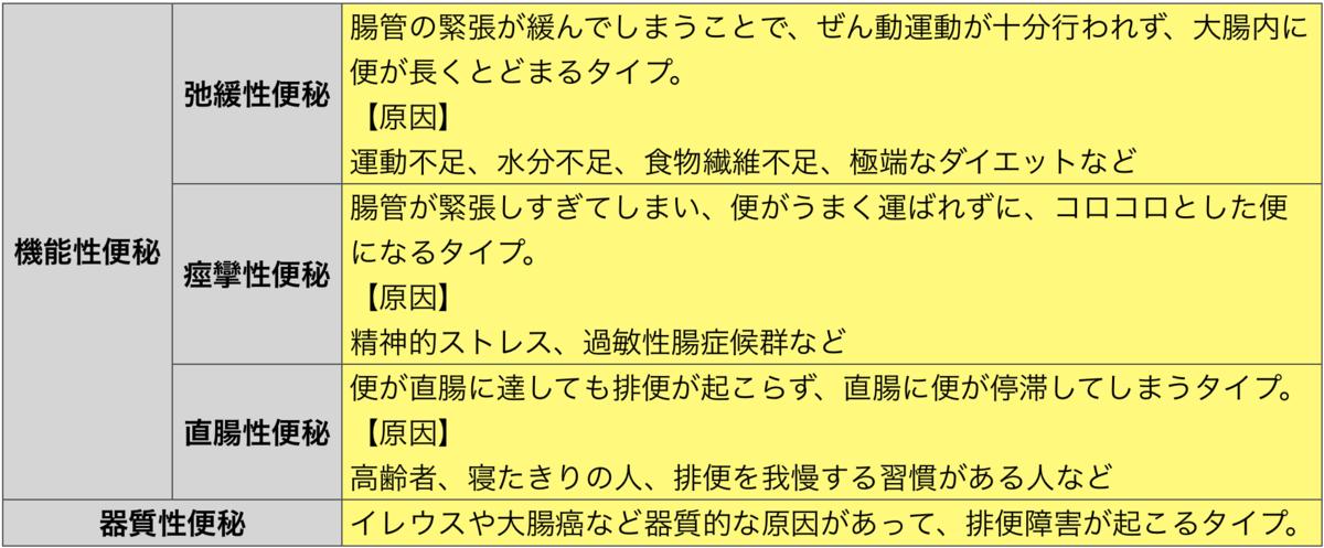 f:id:huji7:20201013010935p:plain