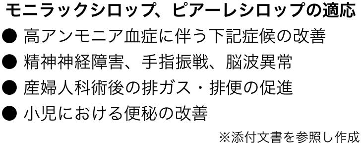 f:id:huji7:20201013215429p:plain