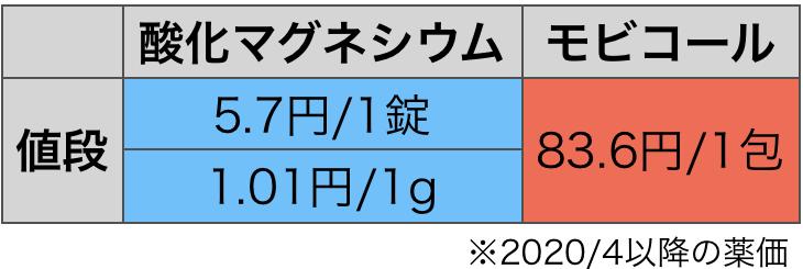 f:id:huji7:20201014021233p:plain