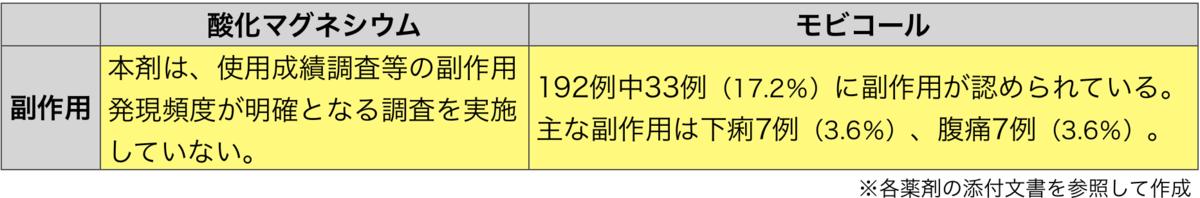 f:id:huji7:20201016125157p:plain