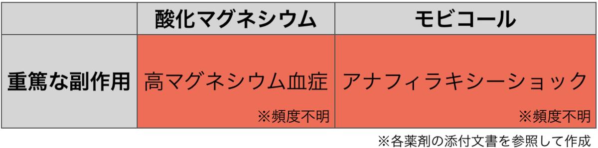 f:id:huji7:20201016134837p:plain