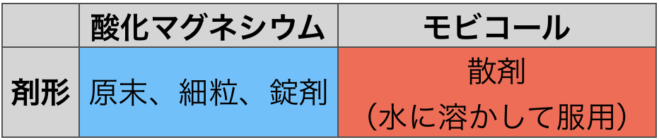 f:id:huji7:20201016140151p:plain