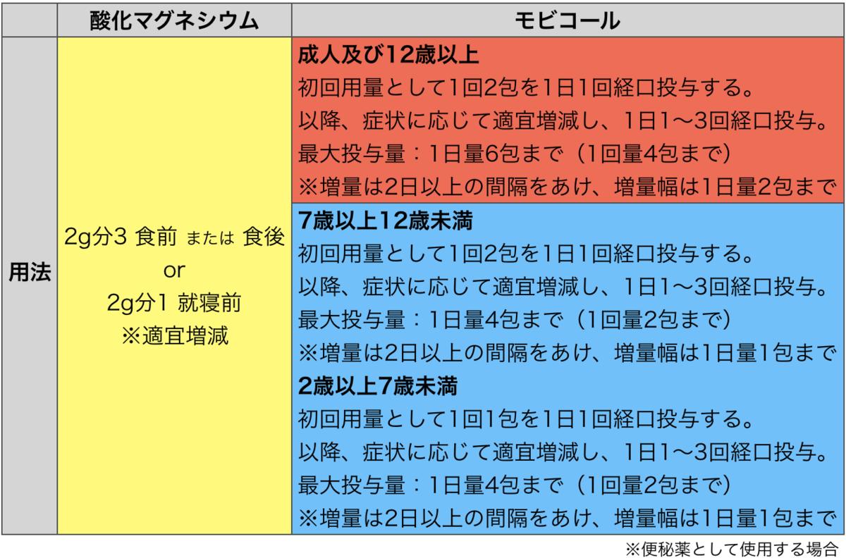 f:id:huji7:20201018200805p:plain