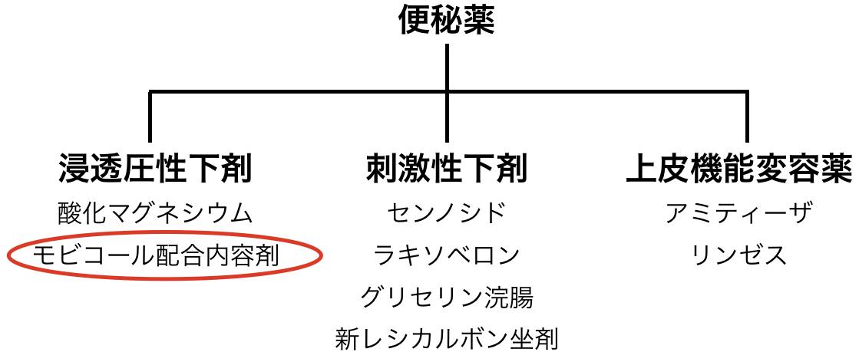 f:id:huji7:20201020211603p:plain