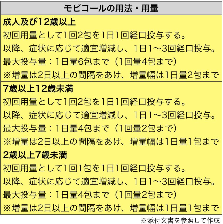 f:id:huji7:20201020214005p:plain