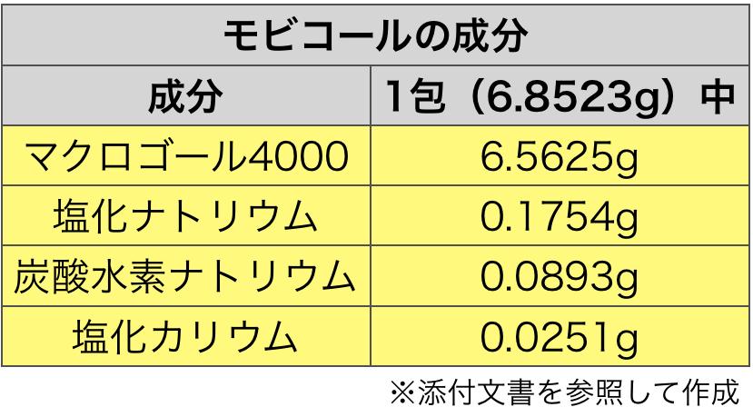 f:id:huji7:20201020225350p:plain