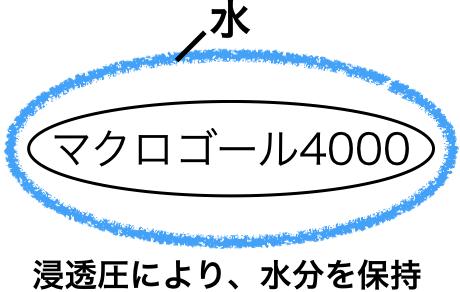f:id:huji7:20201022220713p:plain