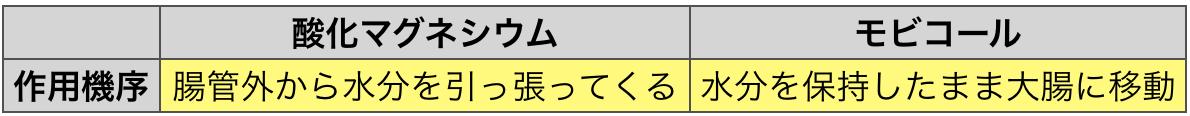 f:id:huji7:20201022231730p:plain