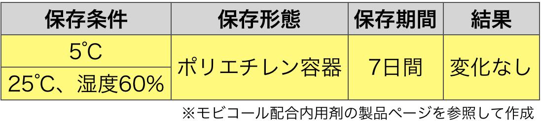 f:id:huji7:20201023123615p:plain